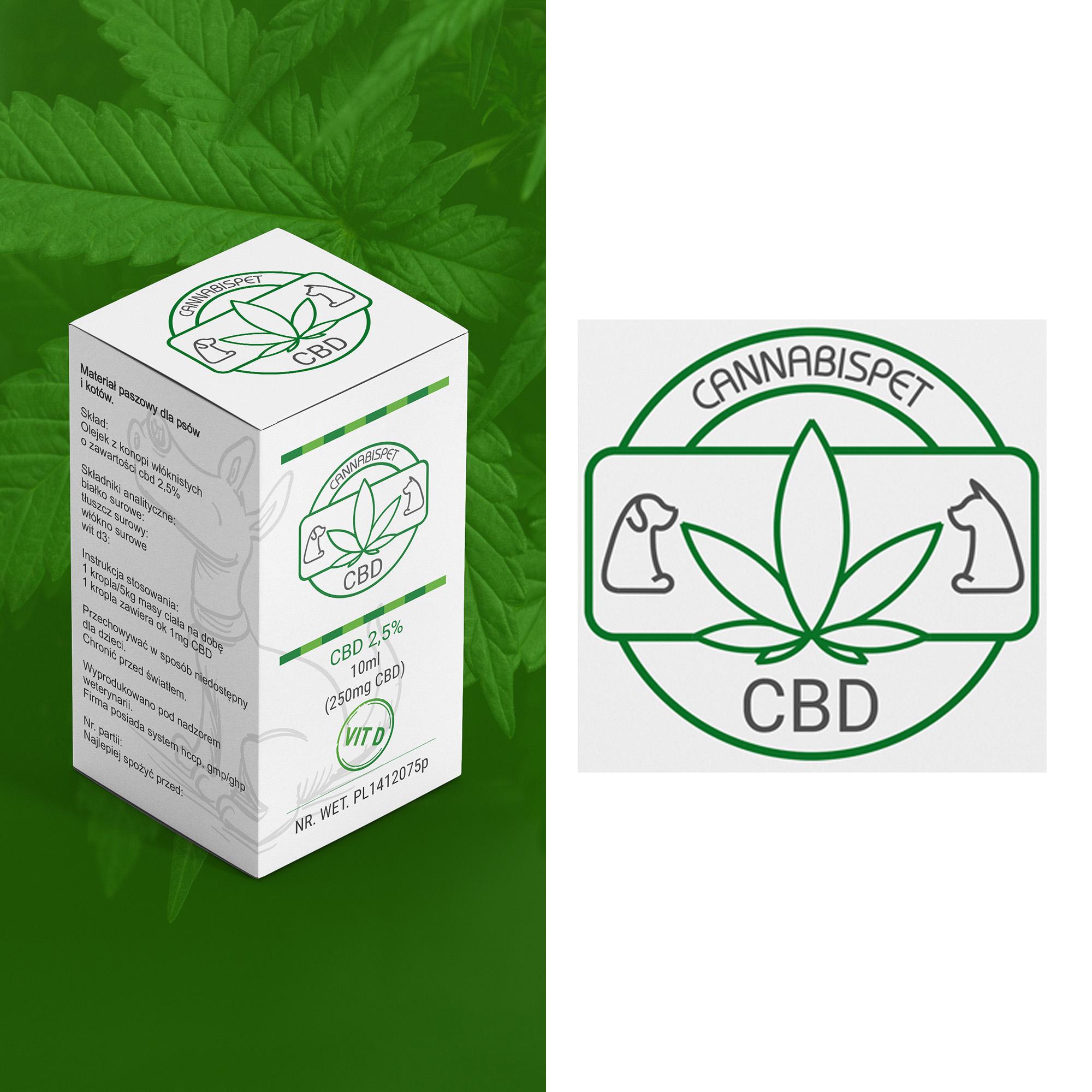 Cannabispet
